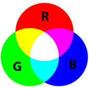 rgb_additive_colors
